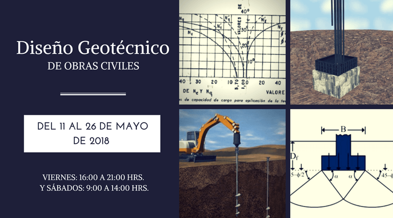 DISEÑO GEOTÉCNICO DE CIMENTACIONES @ SEDE: CICEM
